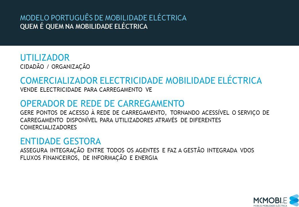 MODELO PORTUGUÊS DE MOBILIDADE ELÉCTRICA QUEM É QUEM NA MOBILIDADE ELÉCTRICA