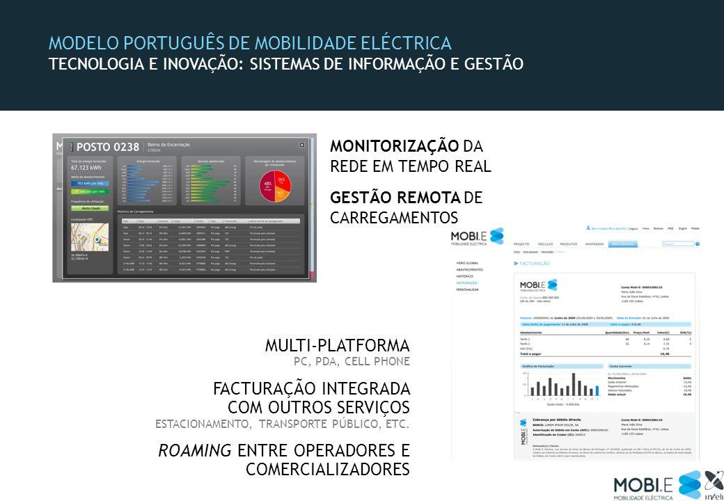 MODELO PORTUGUÊS DE MOBILIDADE ELÉCTRICA TECNOLOGIA E INOVAÇÃO: SISTEMAS DE INFORMAÇÃO E GESTÃO