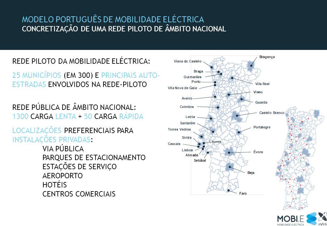 MODELO PORTUGUÊS DE MOBILIDADE ELÉCTRICA CONCRETIZAÇÃO DE UMA REDE PILOTO DE ÂMBITO NACIONAL