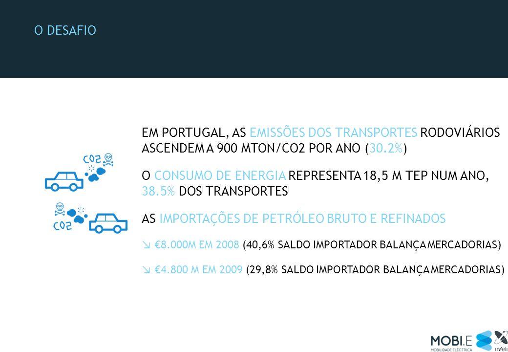 AS IMPORTAÇÕES DE PETRÓLEO BRUTO E REFINADOS