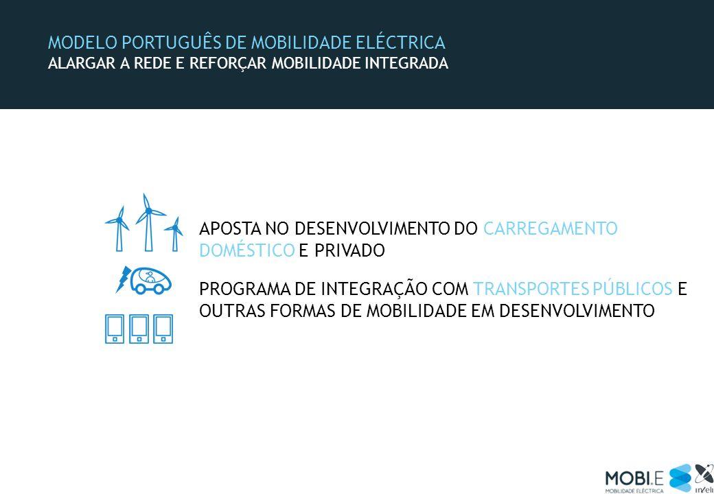 MODELO PORTUGUÊS DE MOBILIDADE ELÉCTRICA ALARGAR A REDE E REFORÇAR MOBILIDADE INTEGRADA