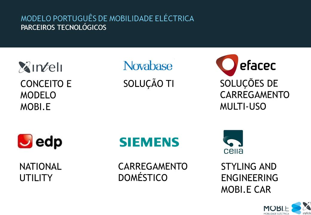 MODELO PORTUGUÊS DE MOBILIDADE ELÉCTRICA PARCEIROS TECNOLÓGICOS