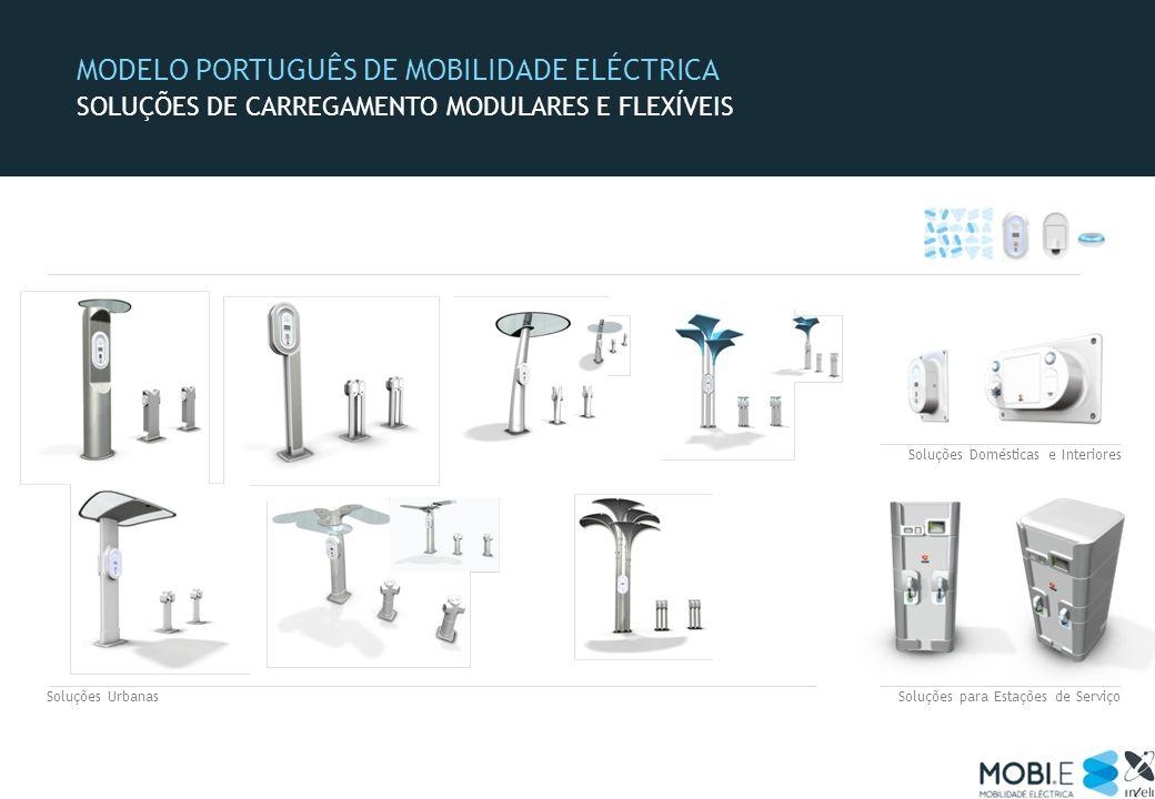 MODELO PORTUGUÊS DE MOBILIDADE ELÉCTRICA SOLUÇÕES DE CARREGAMENTO MODULARES E FLEXÍVEIS