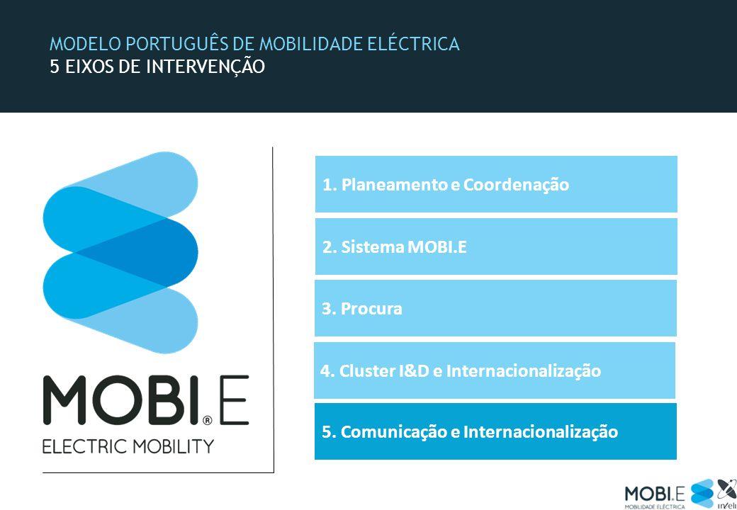 MODELO PORTUGUÊS DE MOBILIDADE ELÉCTRICA 5 EIXOS DE INTERVENÇÃO