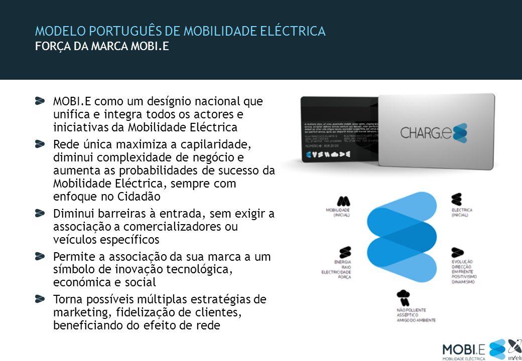 MODELO PORTUGUÊS DE MOBILIDADE ELÉCTRICA FORÇA DA MARCA MOBI.E