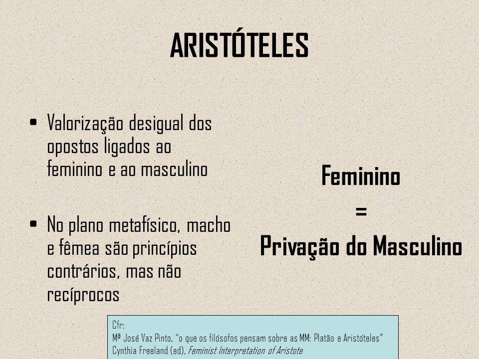 ARISTÓTELES Feminino = Privação do Masculino