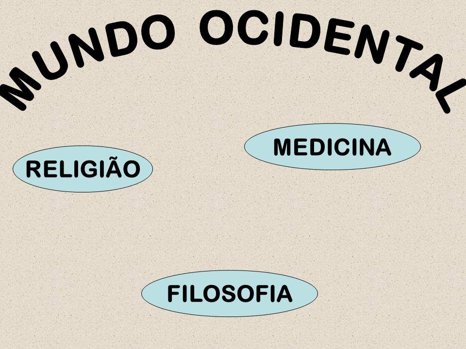 MEDICINA RELIGIÃO FILOSOFIA