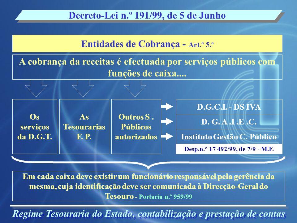 Decreto-Lei n.º 191/99, de 5 de Junho