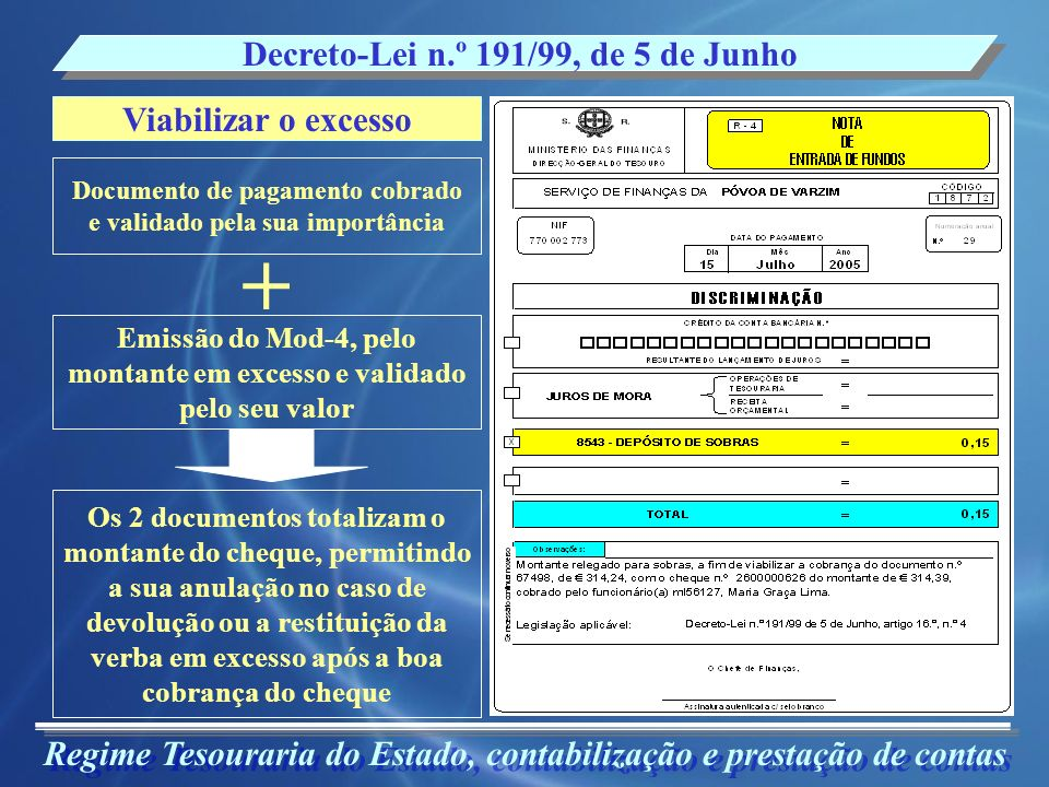 + Decreto-Lei n.º 191/99, de 5 de Junho Viabilizar o excesso
