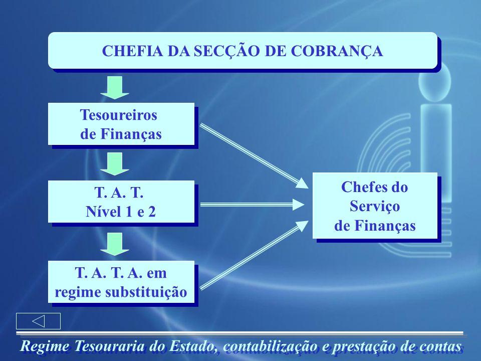 CHEFIA DA SECÇÃO DE COBRANÇA