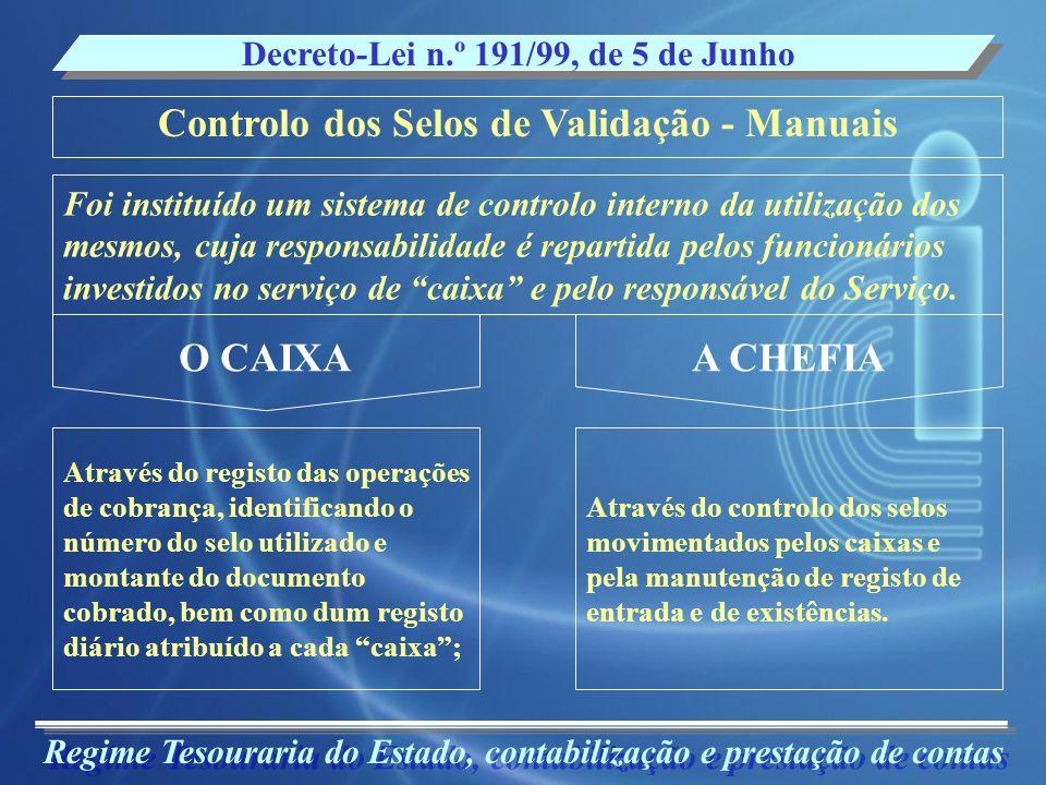 Controlo dos Selos de Validação - Manuais O CAIXA A CHEFIA