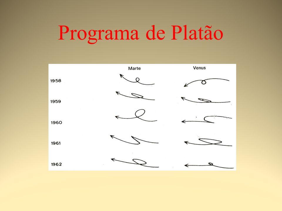 Programa de Platão