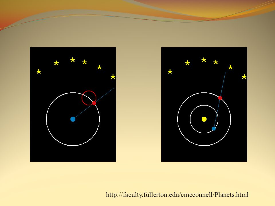 http://faculty.fullerton.edu/cmcconnell/Planets.html