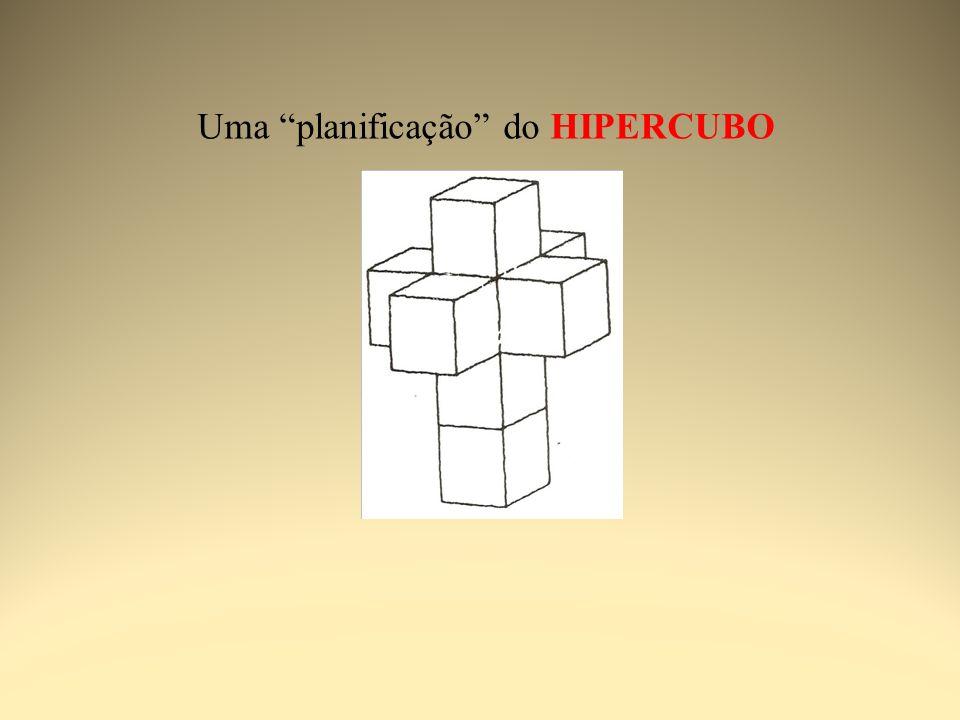 Uma planificação do HIPERCUBO