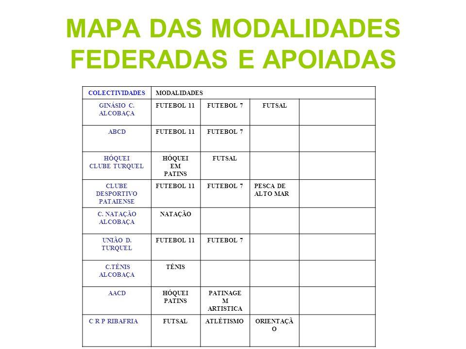 MAPA DAS MODALIDADES FEDERADAS E APOIADAS