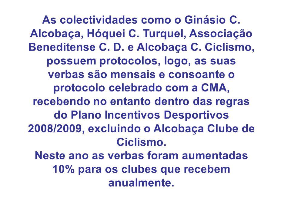 As colectividades como o Ginásio C. Alcobaça, Hóquei C