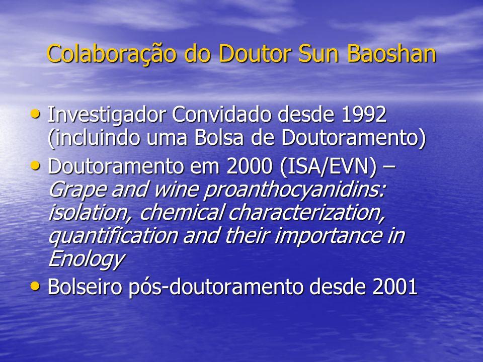 Colaboração do Doutor Sun Baoshan