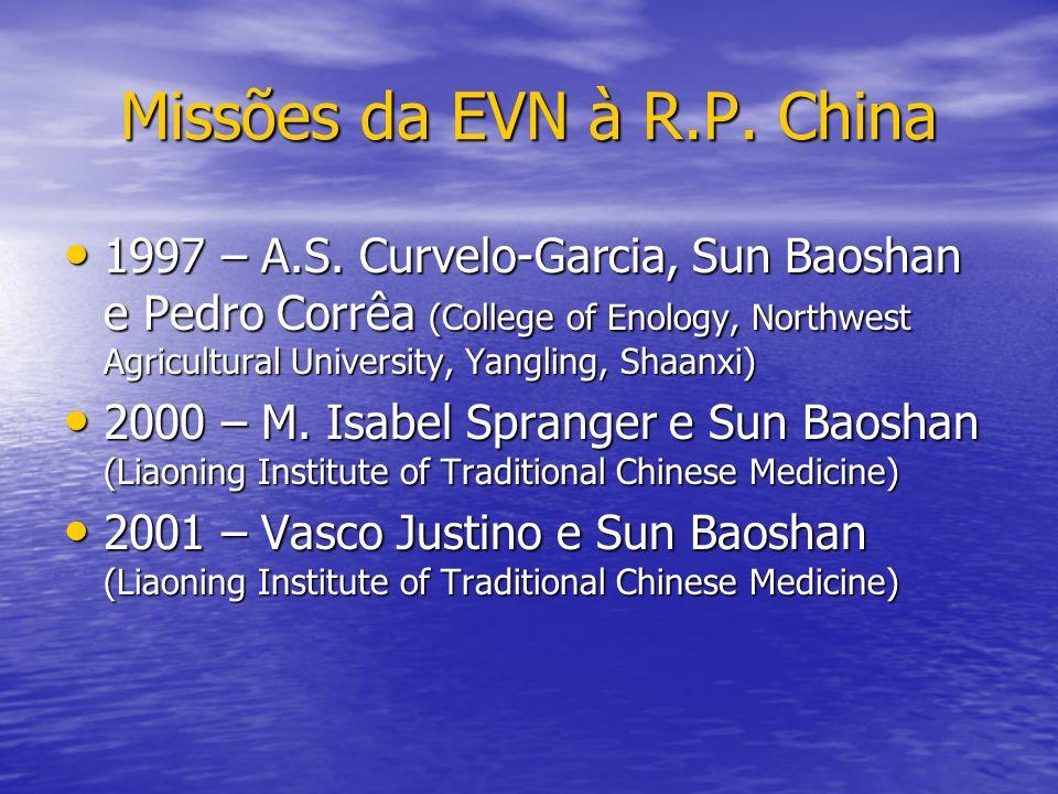 Missões da EVN à R.P. China