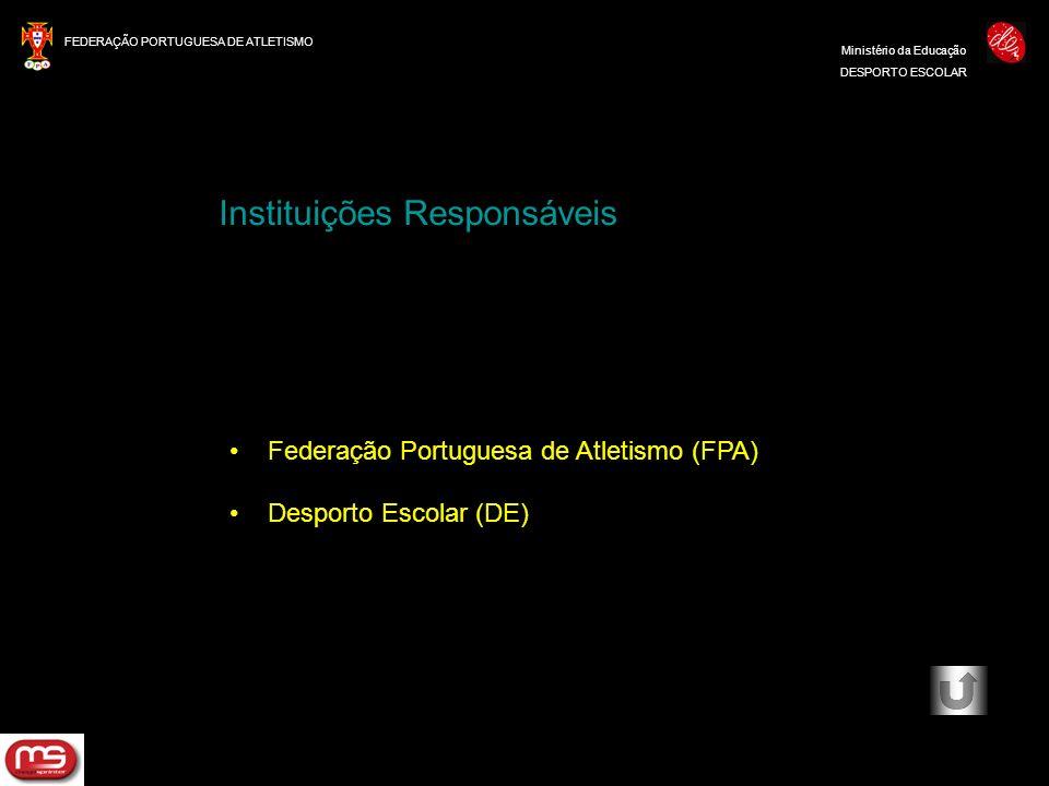 Instituições Responsáveis