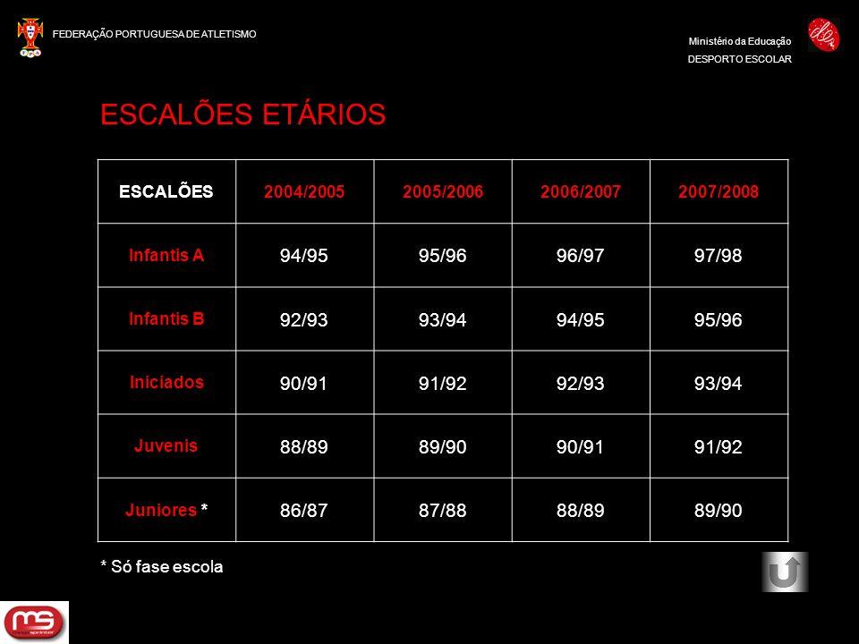 ESCALÕES ETÁRIOS 94/95 95/96 96/97 97/98 92/93 93/94 90/91 91/92 88/89