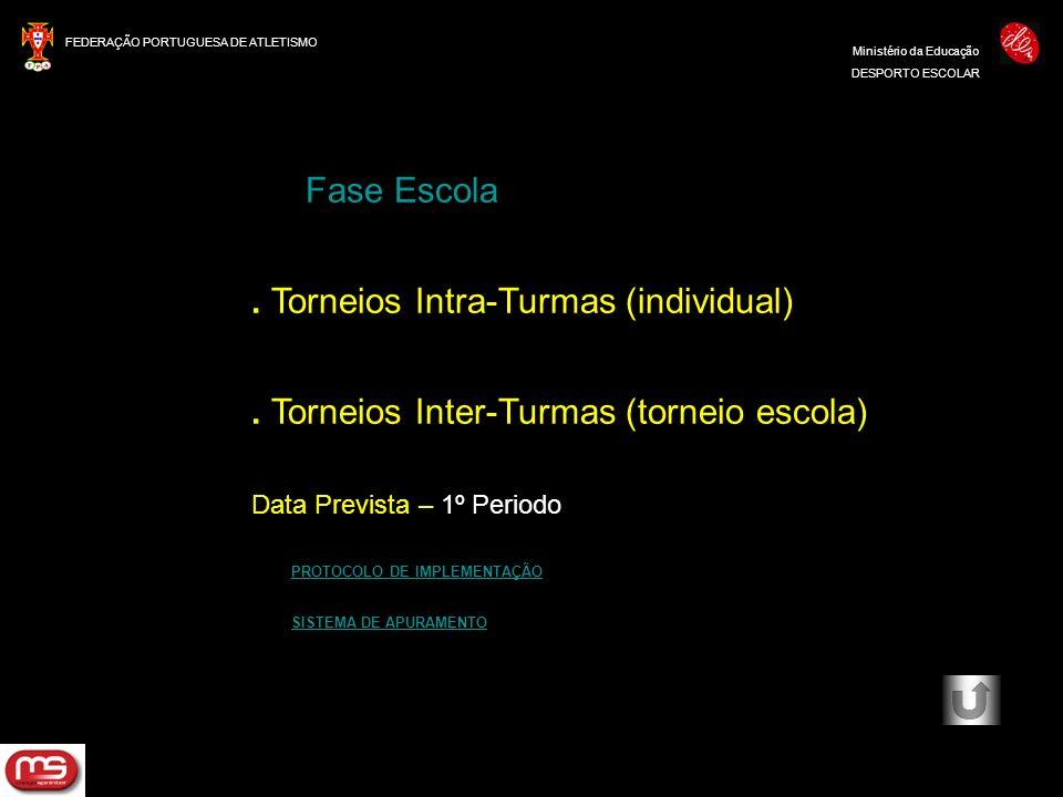 . Torneios Intra-Turmas (individual)