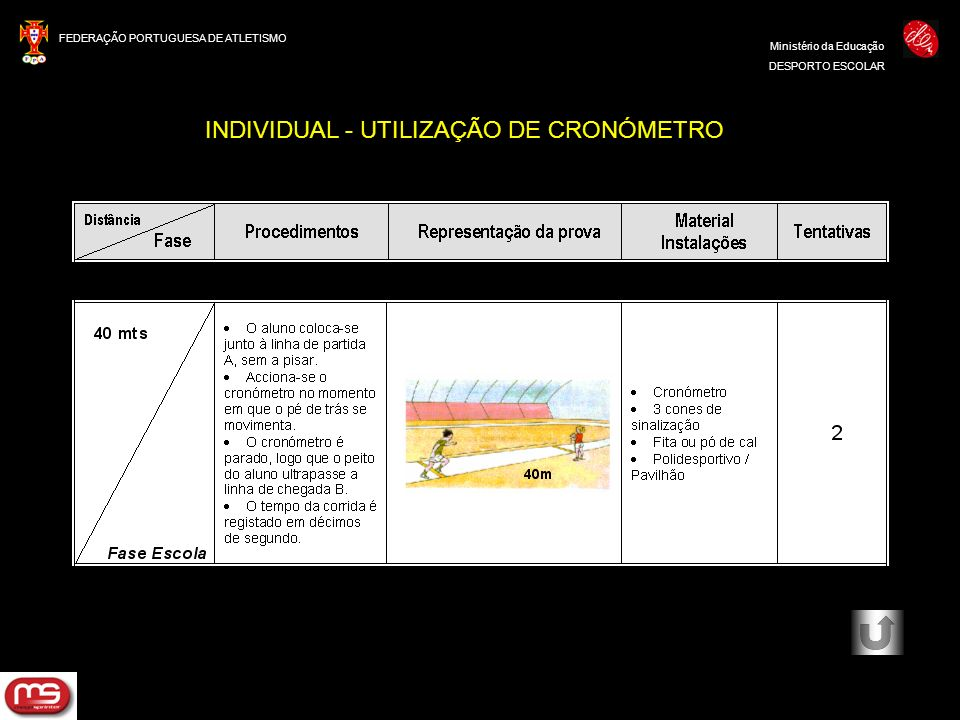 INDIVIDUAL - UTILIZAÇÃO DE CRONÓMETRO