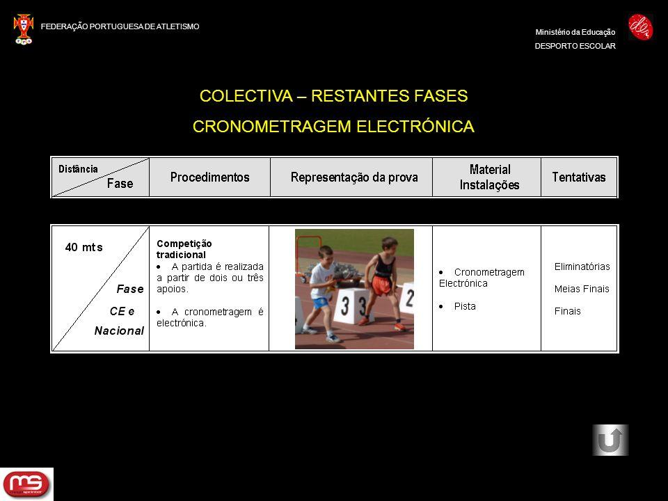COLECTIVA – RESTANTES FASES CRONOMETRAGEM ELECTRÓNICA