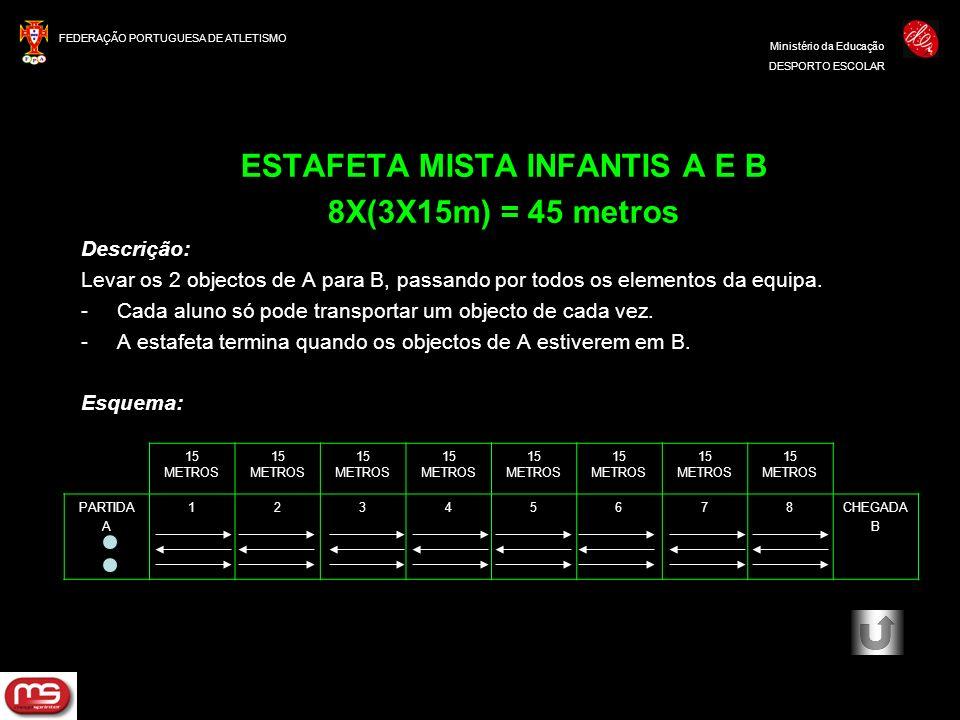 ESTAFETA MISTA INFANTIS A E B