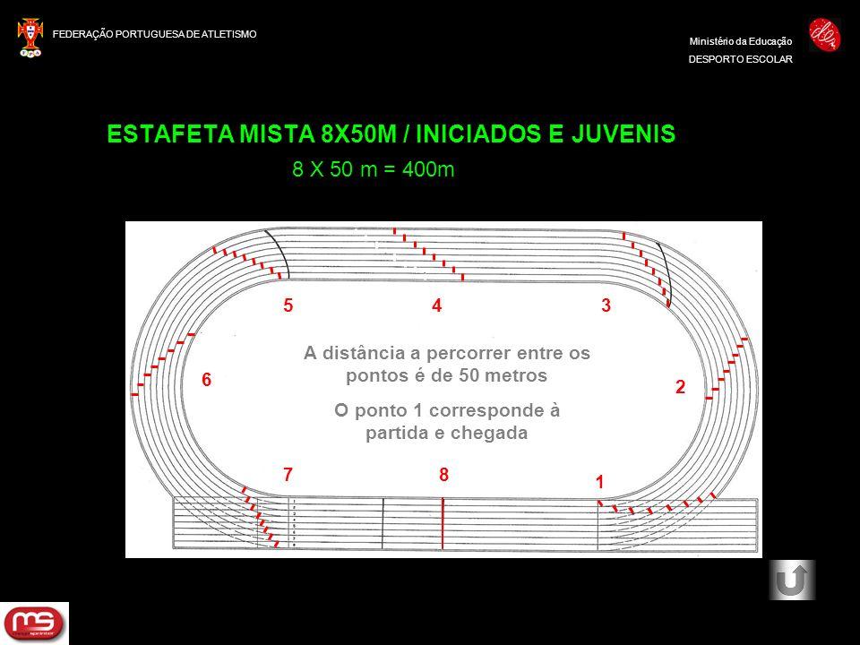 ESTAFETA MISTA 8X50M / INICIADOS E JUVENIS