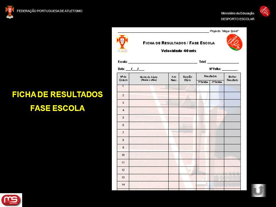 FICHA DE RESULTADOS FASE ESCOLA