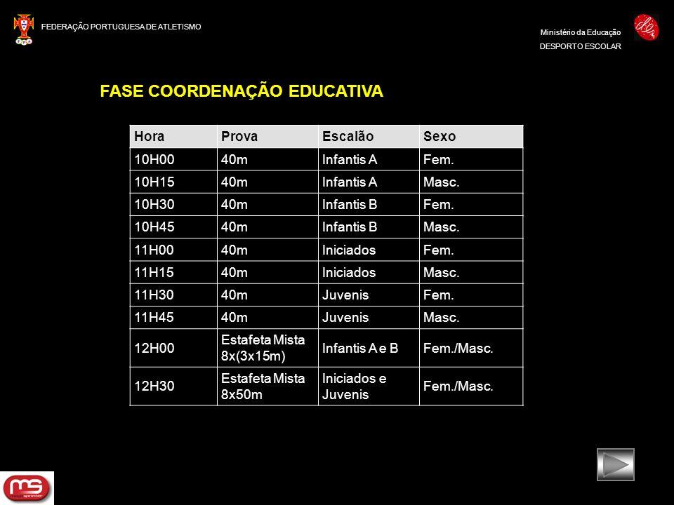 FASE COORDENAÇÃO EDUCATIVA