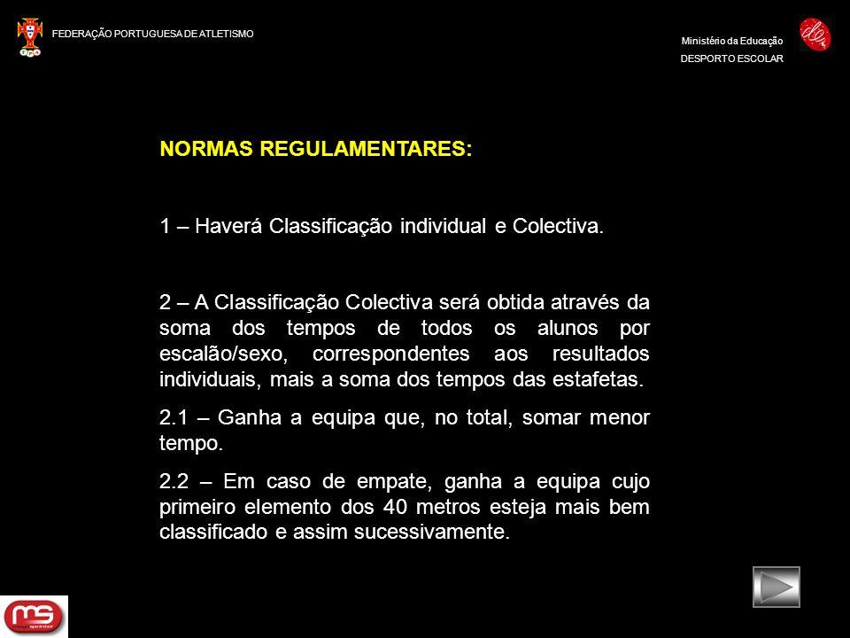 NORMAS REGULAMENTARES: