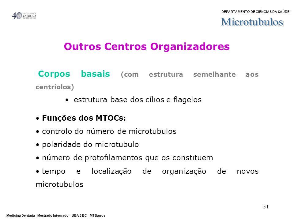 Microtubulos Outros Centros Organizadores