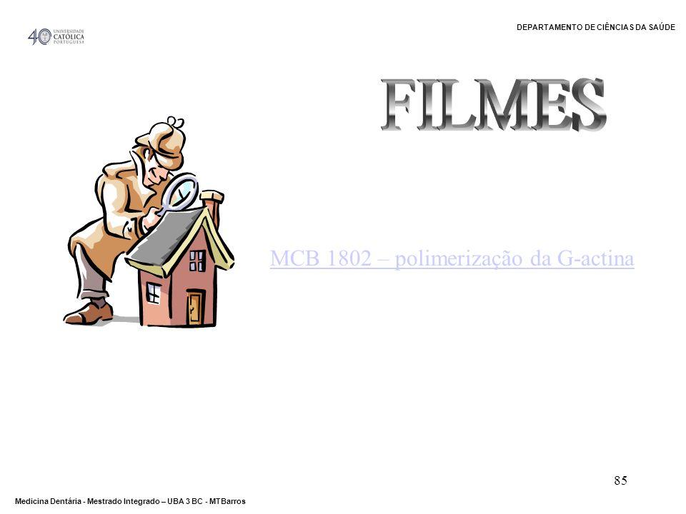 FILMES MCB 1802 – polimerização da G-actina