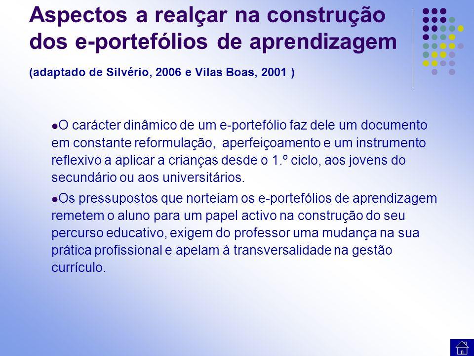 Aspectos a realçar na construção dos e-portefólios de aprendizagem (adaptado de Silvério, 2006 e Vilas Boas, 2001 )