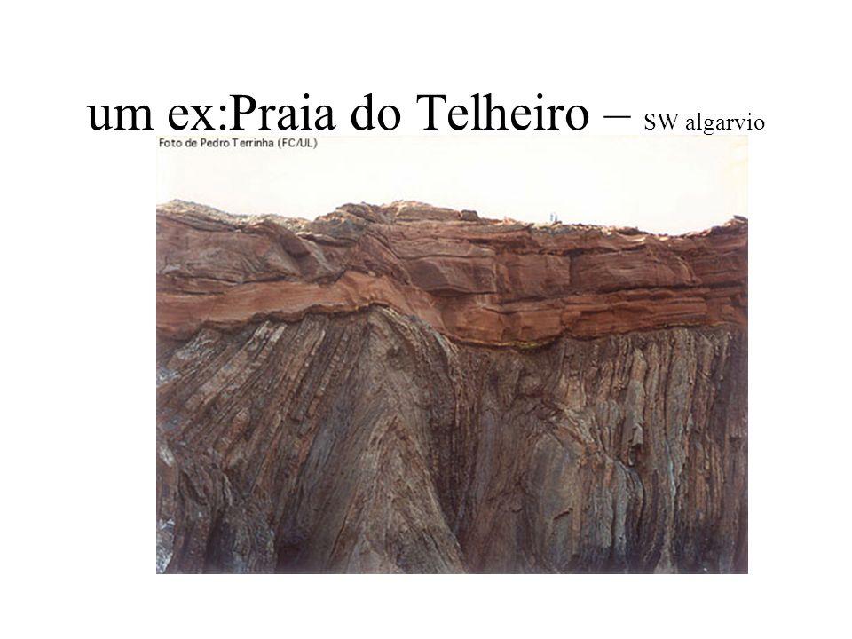 um ex:Praia do Telheiro – SW algarvio