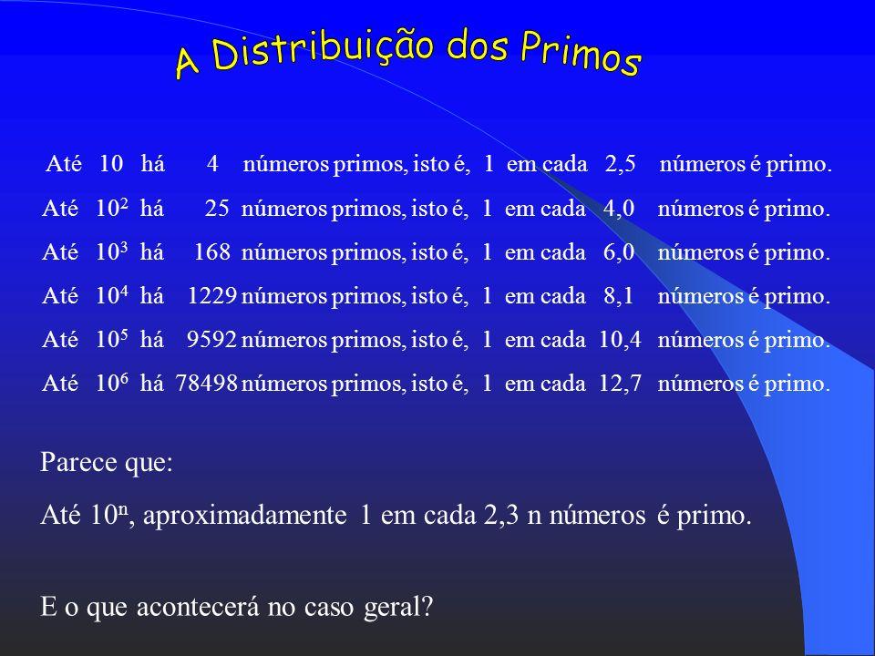 A Distribuição dos Primos