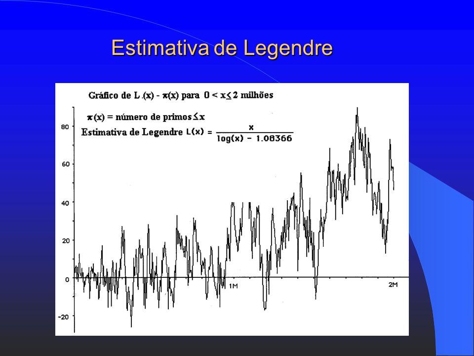 Estimativa de Legendre