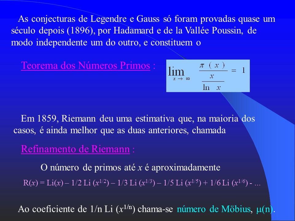 Teorema dos Números Primos :