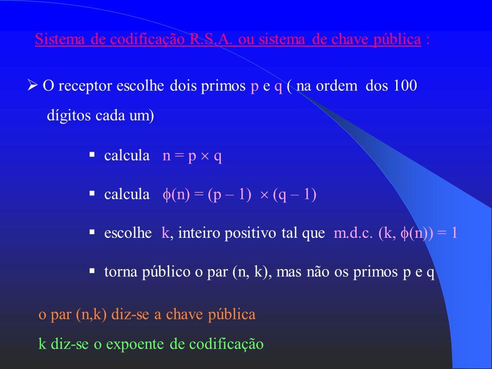 Sistema de codificação R.S.A. ou sistema de chave pública :