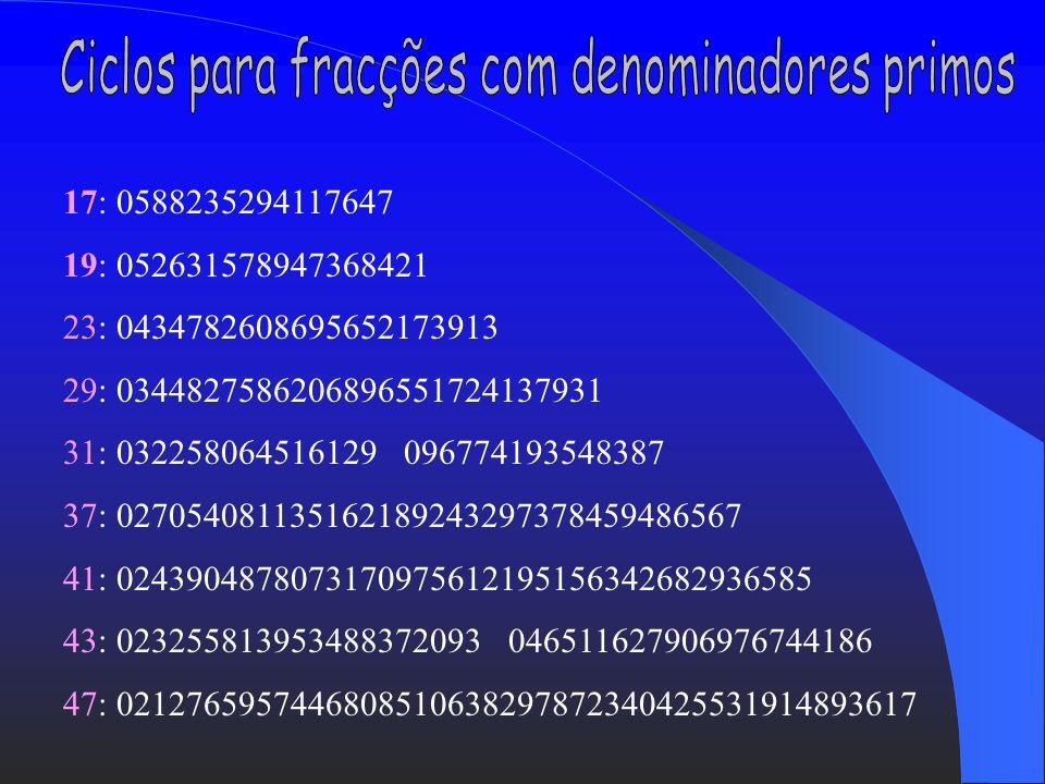 Ciclos para fracções com denominadores primos
