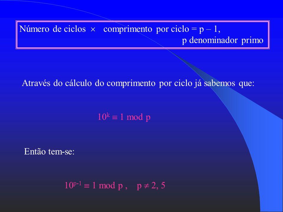 Número de ciclos  comprimento por ciclo = p – 1, p denominador primo