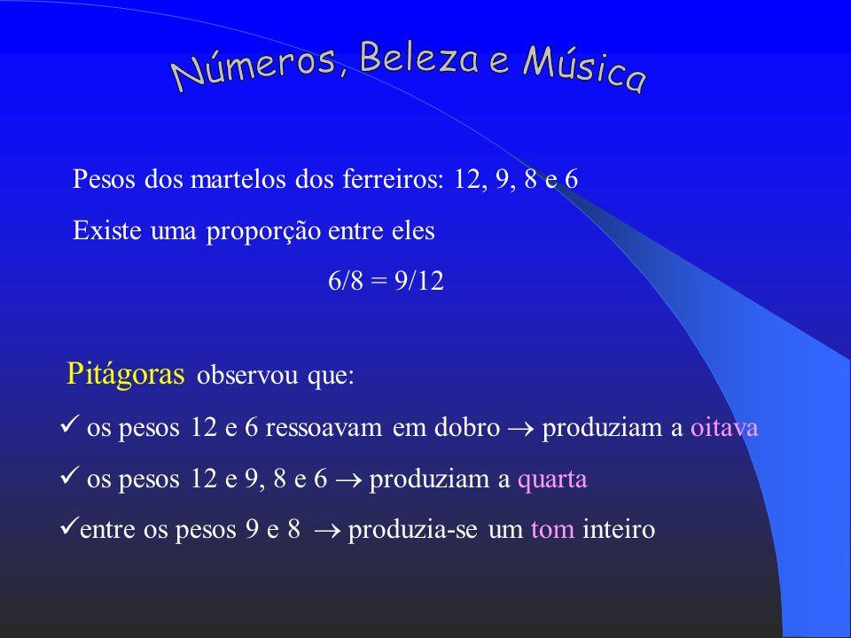 Números, Beleza e Música