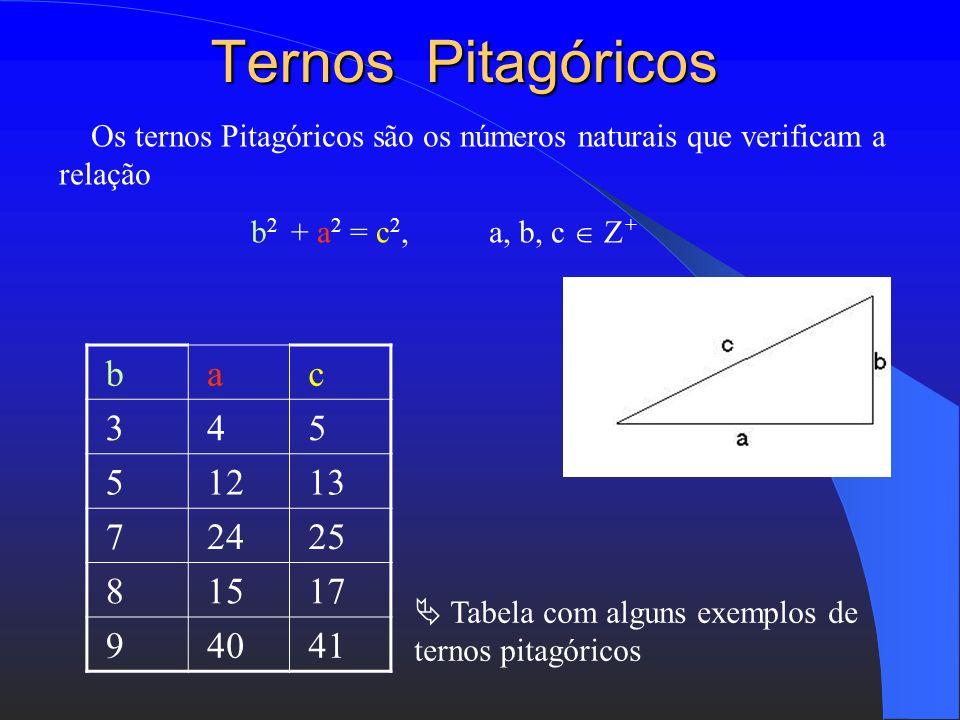 Ternos Pitagóricos b a c 3 4 5 12 13 7 24 25 8 15 17 9 40 41