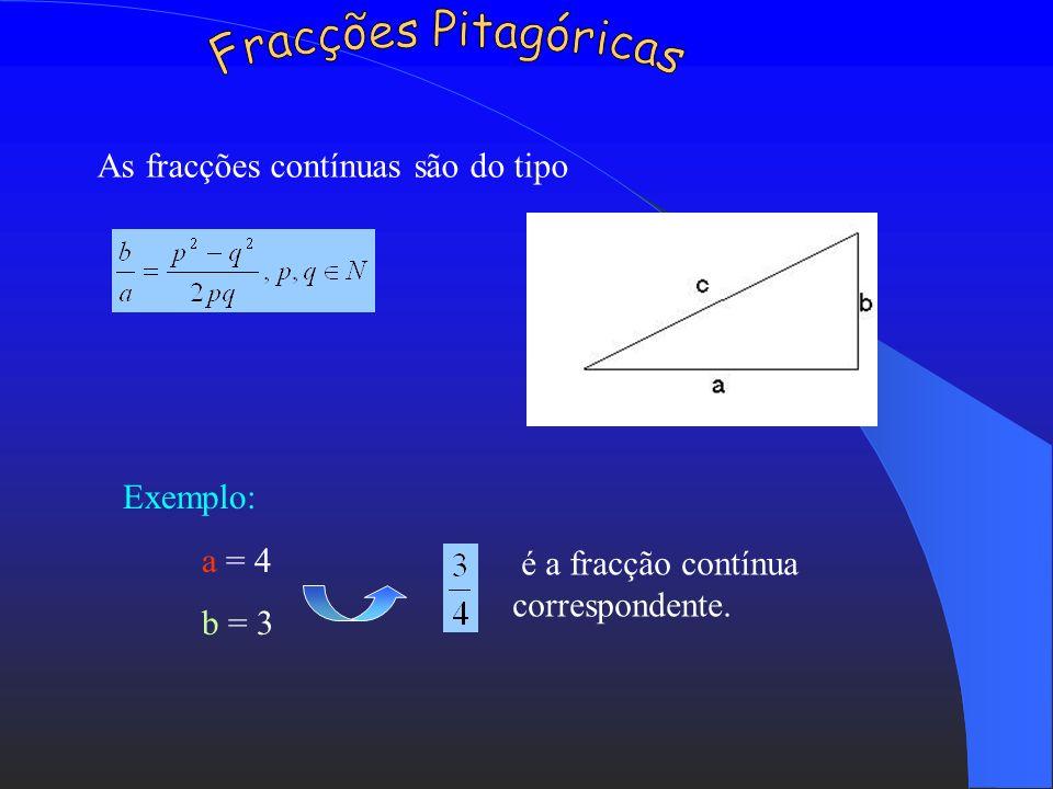 Fracções Pitagóricas As fracções contínuas são do tipo Exemplo: a = 4