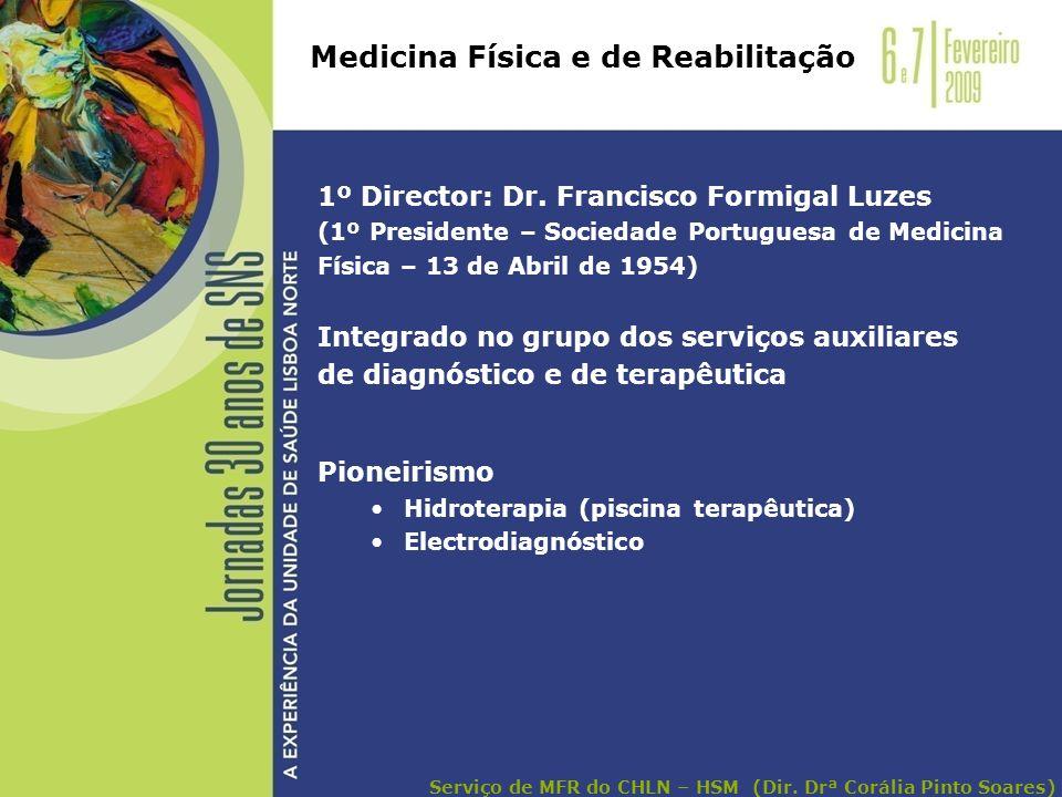 Serviço de MFR do CHLN – HSM (Dir. Drª Corália Pinto Soares)