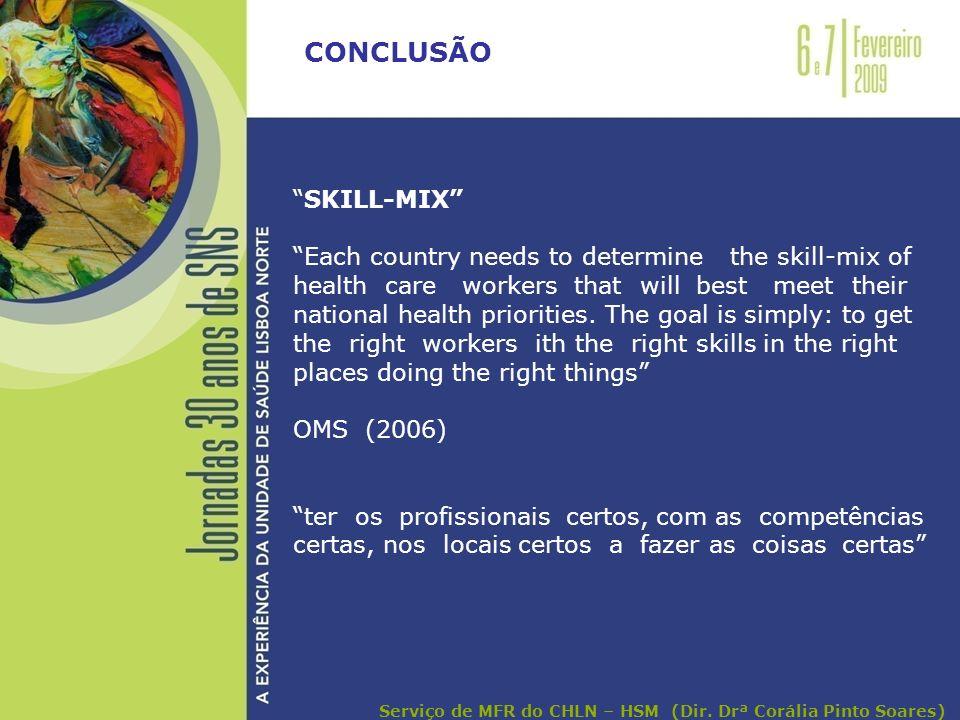 CONCLUSÃO SKILL-MIX