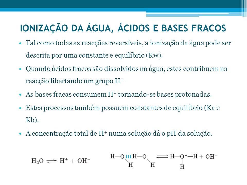IONIZAÇÃO DA ÁGUA, ÁCIDOS E BASES FRACOS