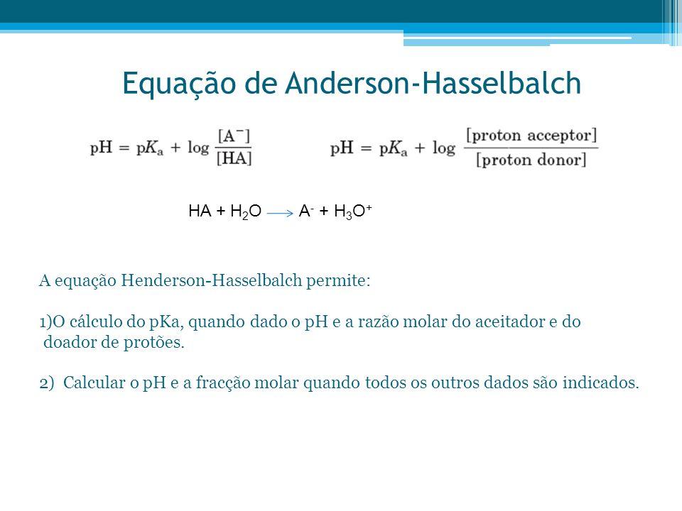 Equação de Anderson-Hasselbalch
