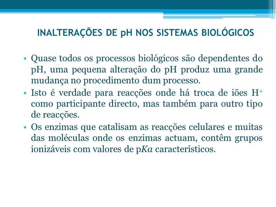 INALTERAÇÕES DE pH NOS SISTEMAS BIOLÓGICOS